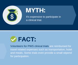 myth1-expensive