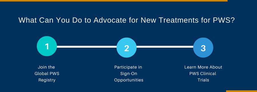 PWS Advocacy Activities (1)-1
