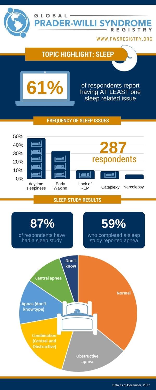 Registry - Sleep (1)